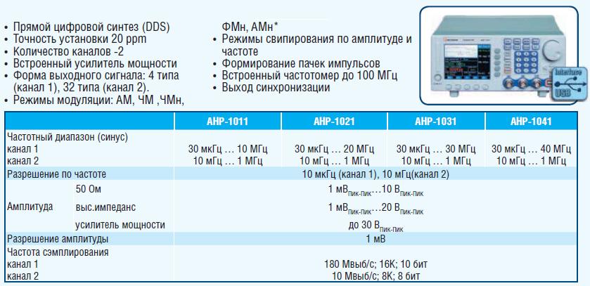 Описание: http://www.aktakom.ru/upload/aktakom/AHP-1011_1021_1031_1041_tab.jpg